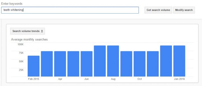 keyword planner results - how to build a Micro Niche Site