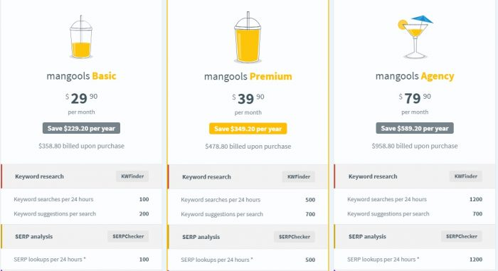 KWFinder review - KWFinder Pricing