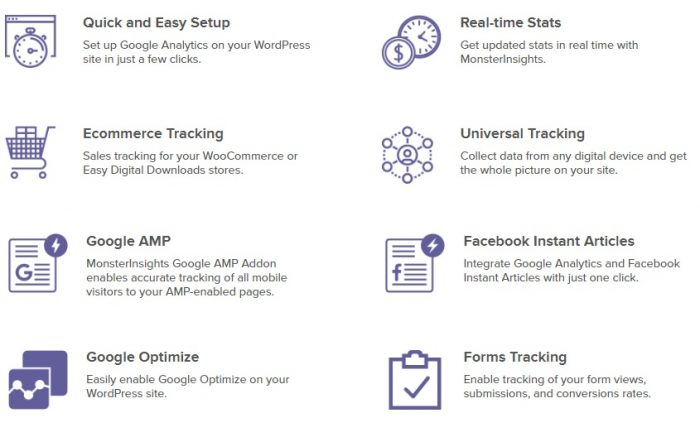 Best Features of Monster Insights