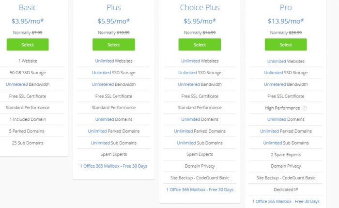 Bluehost-Pricing-and-plans